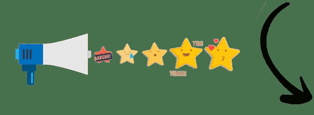 Haut parleur avec 5 étoiles pour présenter les avis des clients
